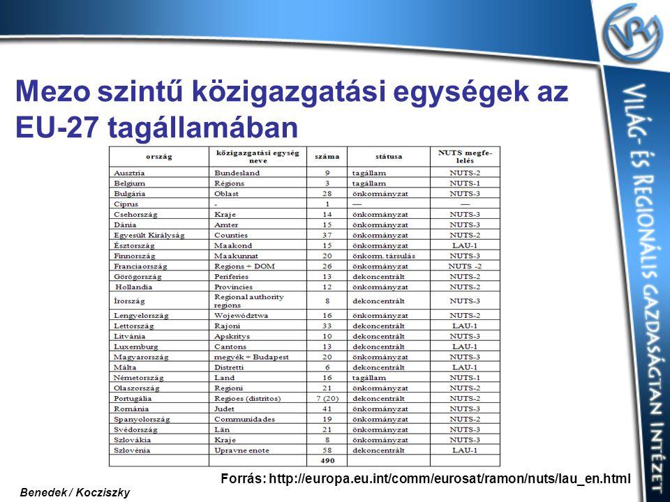 Mezo szintű közigazgatási egységek az EU-27 tagállamában