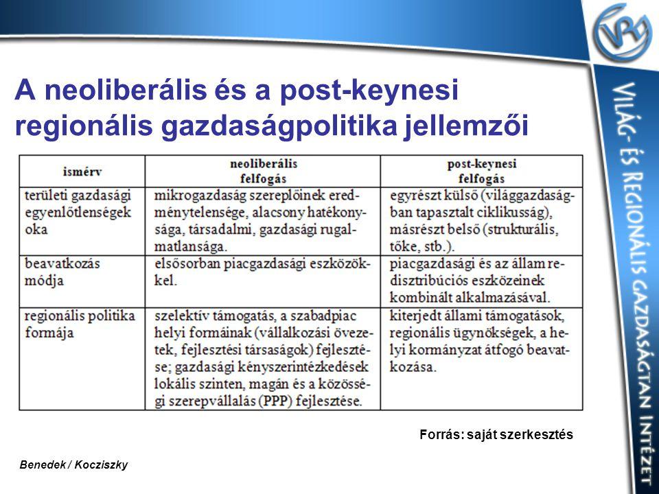 A neoliberális és a post-keynesi regionális gazdaságpolitika jellemzői