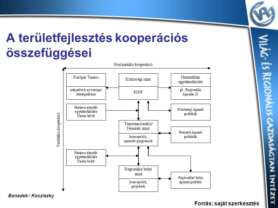 A területfejlesztés kooperációs összefüggései