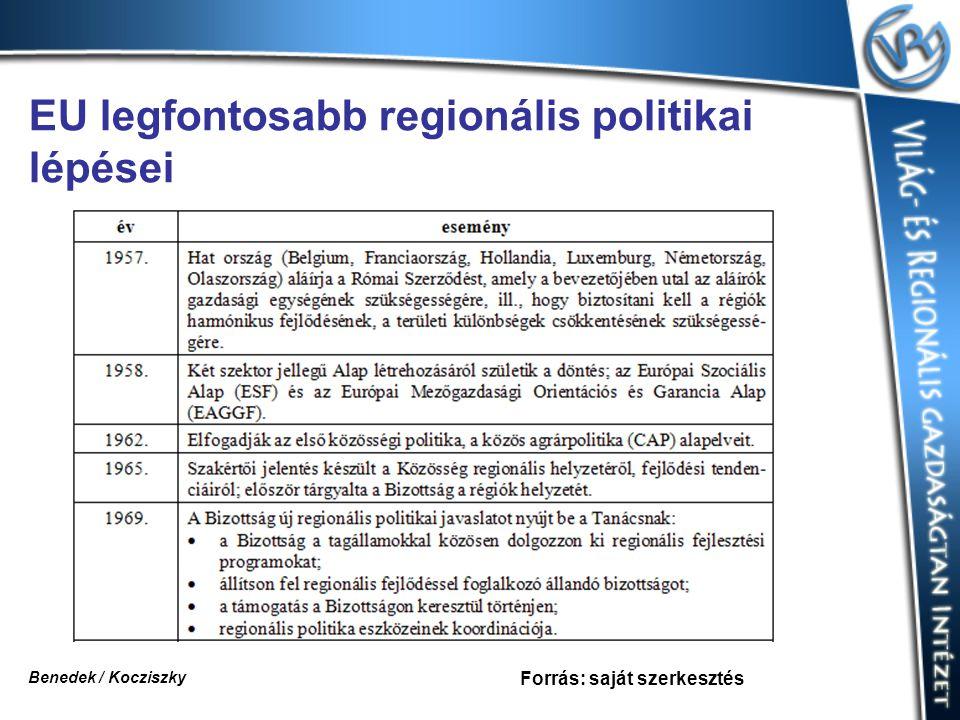 EU legfontosabb regionális politikai lépései