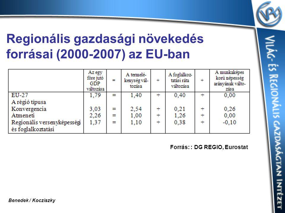 Regionális gazdasági növekedés forrásai (2000-2007) az EU-ban
