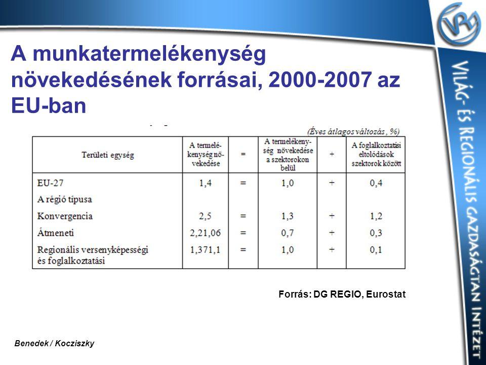 A munkatermelékenység növekedésének forrásai, 2000-2007 az EU-ban