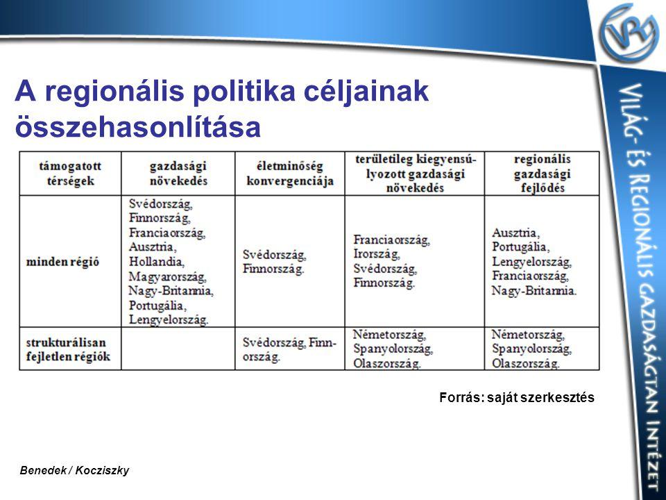 A regionális politika céljainak összehasonlítása