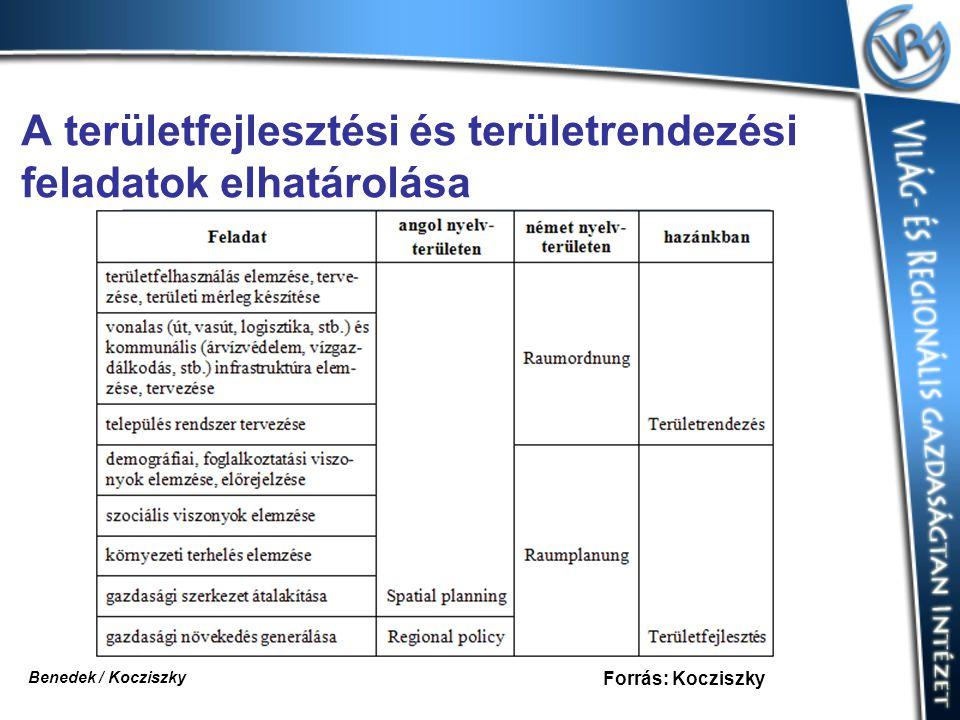A területfejlesztési és területrendezési feladatok elhatárolása