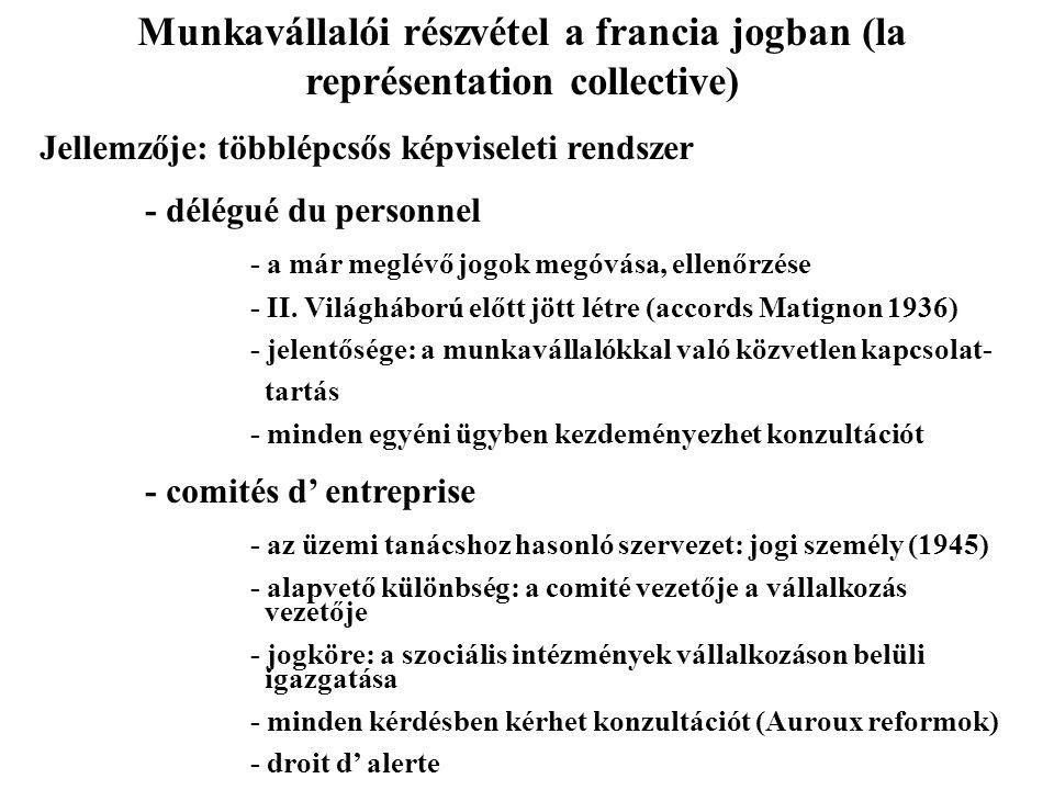 Munkavállalói részvétel a francia jogban (la représentation collective)