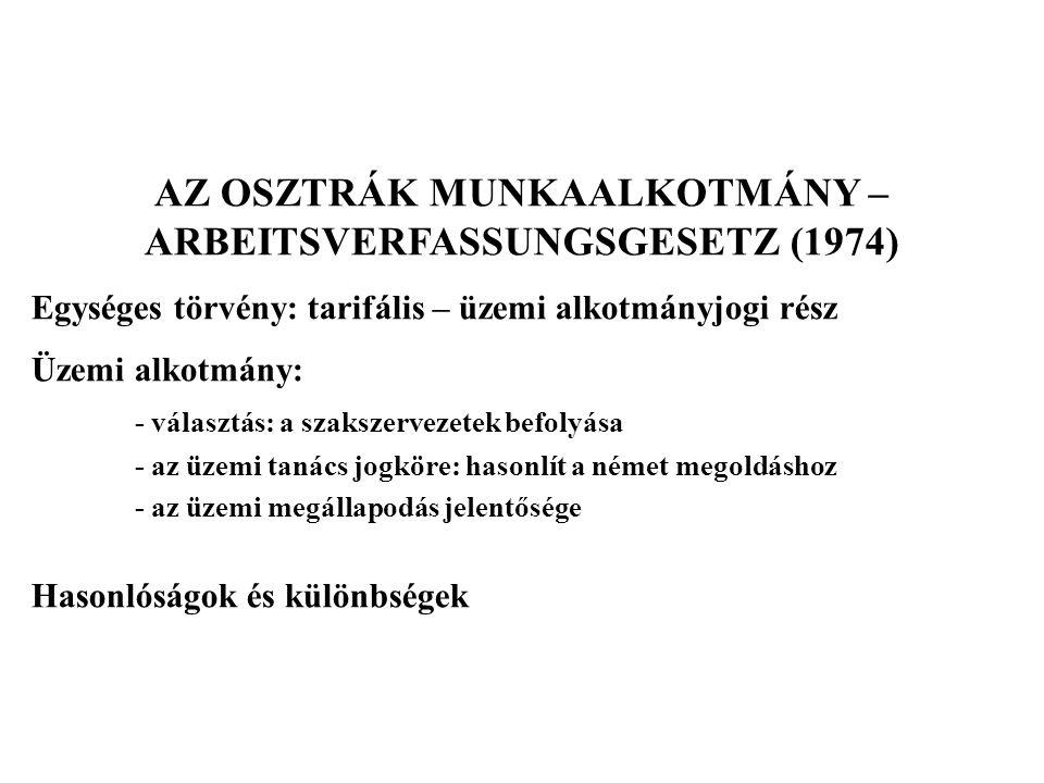 AZ OSZTRÁK MUNKAALKOTMÁNY – ARBEITSVERFASSUNGSGESETZ (1974)