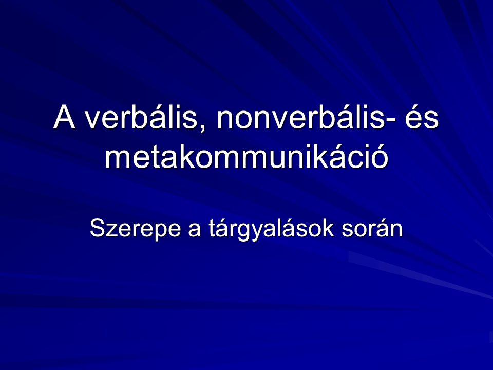 A verbális, nonverbális- és metakommunikáció