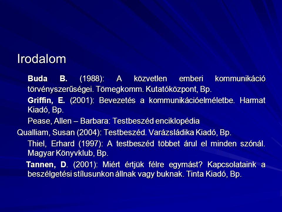 Irodalom Buda B. (1988): A közvetlen emberi kommunikáció törvényszerűségei. Tömegkomm. Kutatóközpont, Bp.