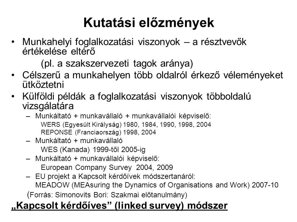 Kutatási előzmények Munkahelyi foglalkozatási viszonyok – a résztvevők értékelése eltérő. (pl. a szakszervezeti tagok aránya)