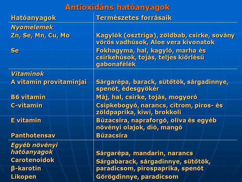 Antioxidáns hatóanyagok