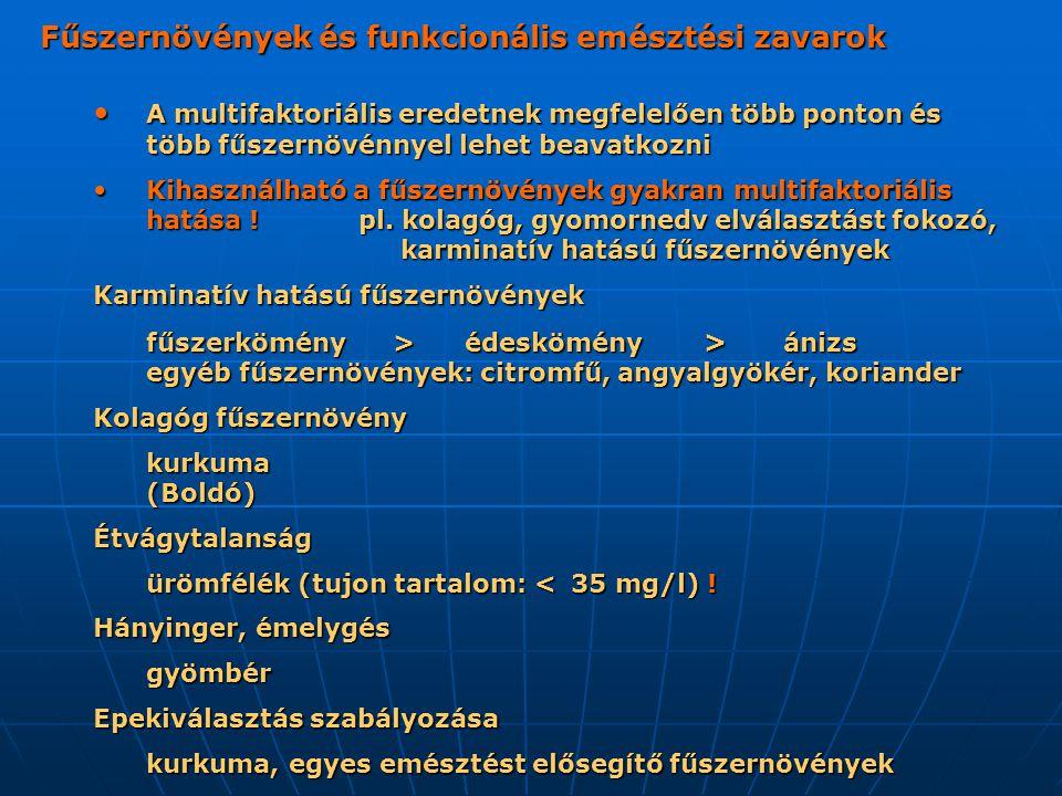 Fűszernövények és funkcionális emésztési zavarok
