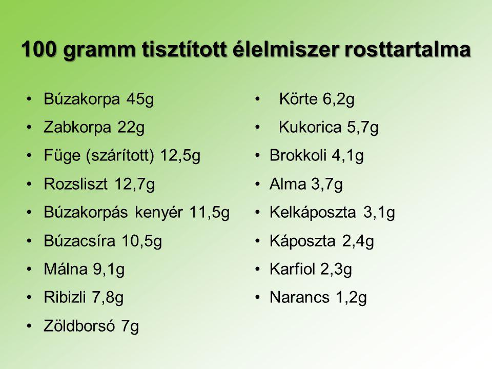100 gramm tisztított élelmiszer rosttartalma