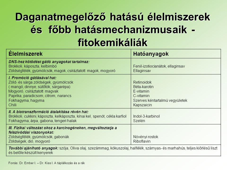 Daganatmegelőző hatású élelmiszerek és főbb hatásmechanizmusaik - fitokemikáliák