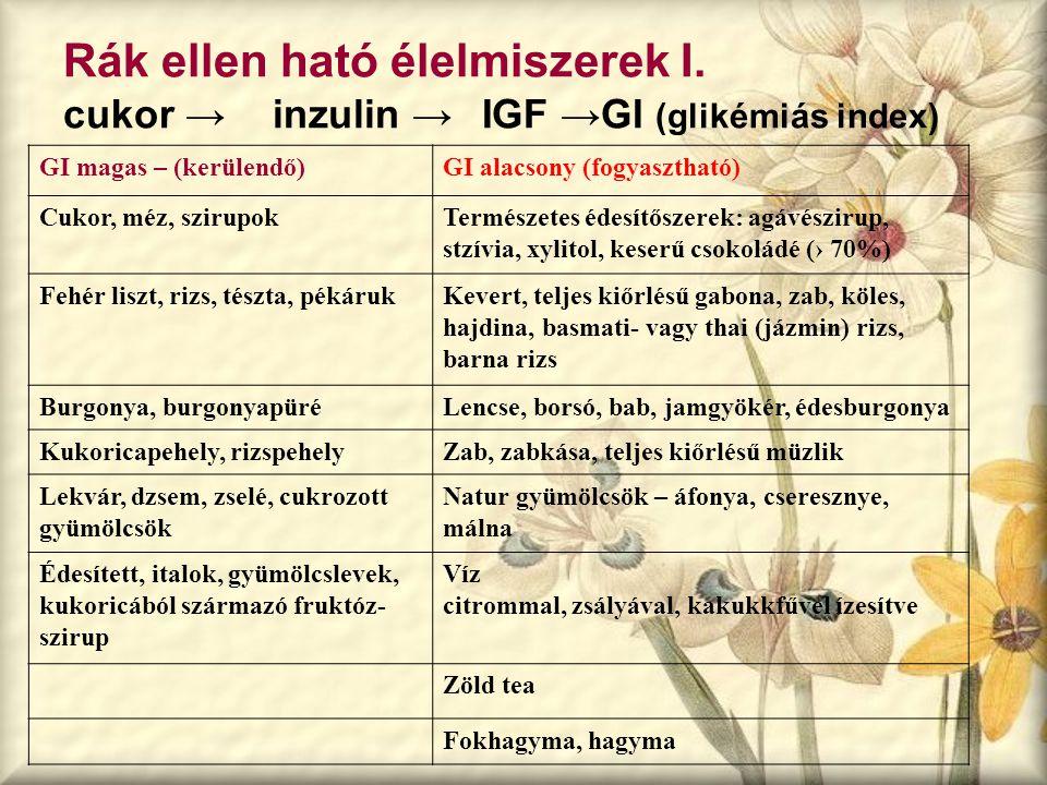Rák ellen ható élelmiszerek I. cukor →. inzulin →