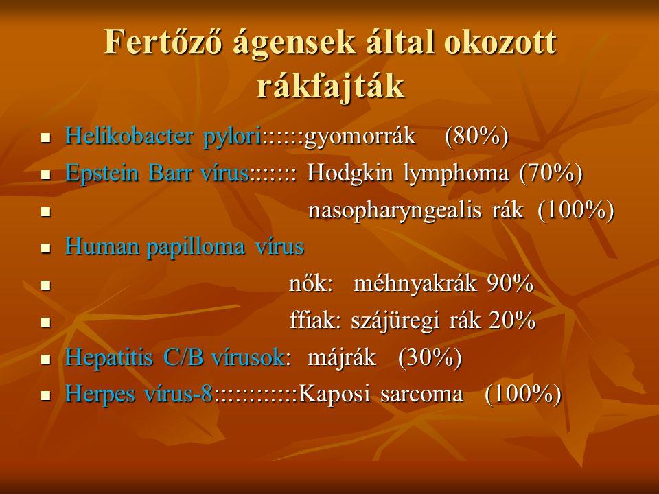 Fertőző ágensek által okozott rákfajták