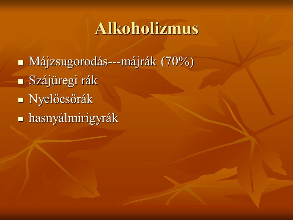 Alkoholizmus Májzsugorodás---májrák (70%) Szájüregi rák Nyelőcsőrák