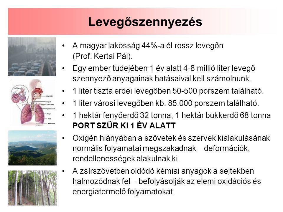 Levegőszennyezés A magyar lakosság 44%-a él rossz levegőn (Prof. Kertai Pál).