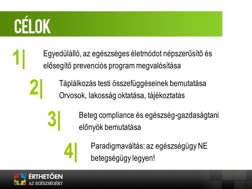 1| Egyedülálló, az egészséges életmódot népszerűsítő és elősegítő prevenciós program megvalósítása
