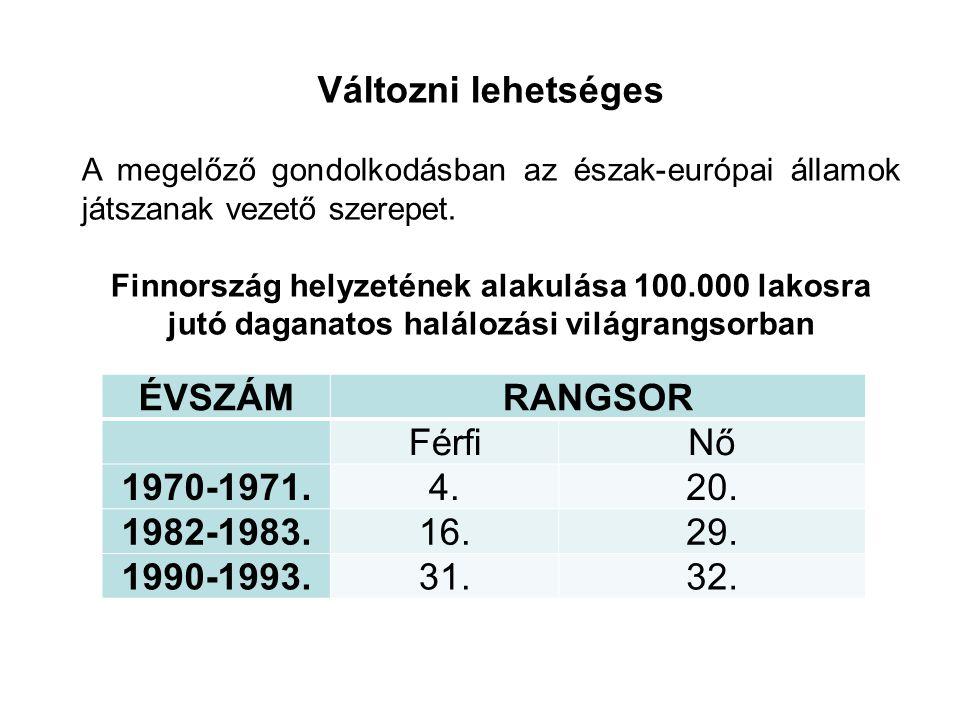 Változni lehetséges ÉVSZÁM RANGSOR 1970-1971. 1982-1983. 1990-1993.
