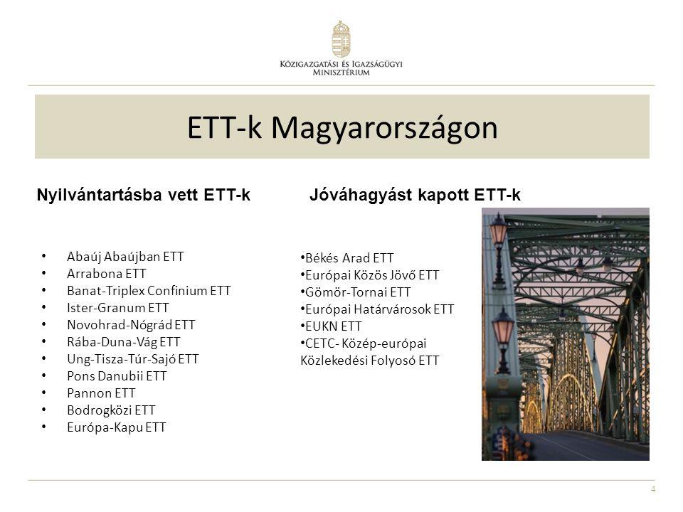ETT-k Magyarországon Abaúj Abaújban ETT. Arrabona ETT. Banat-Triplex Confinium ETT. Ister-Granum ETT.