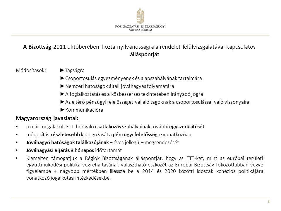 Magyarország javaslatai:
