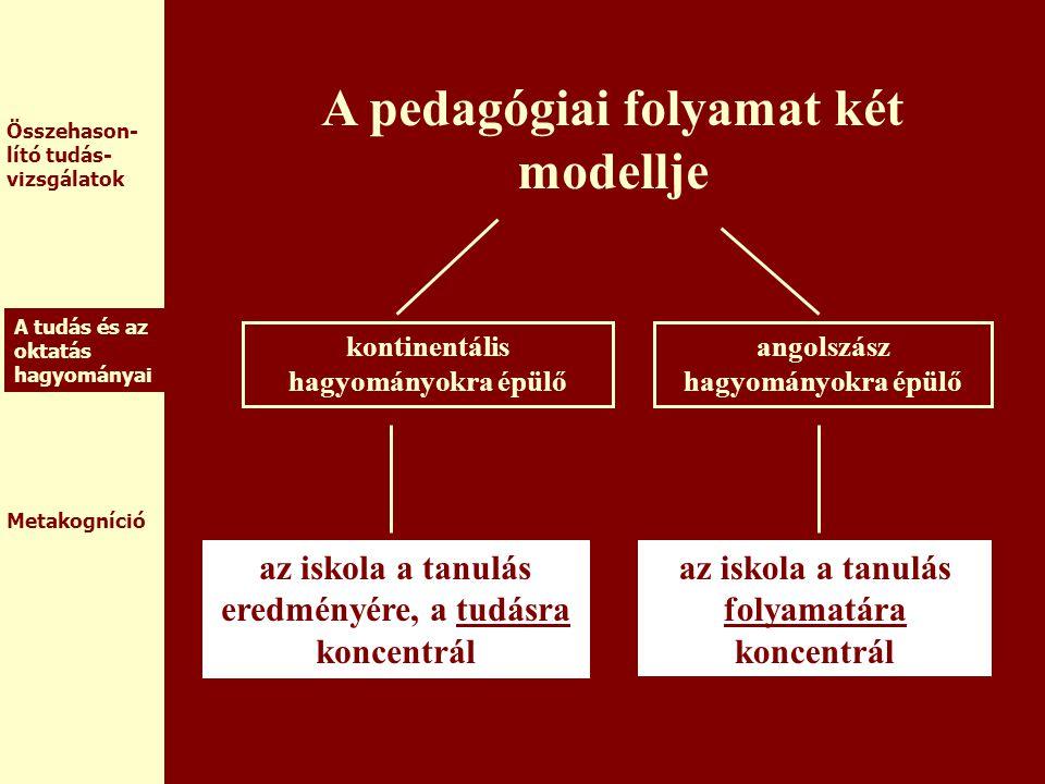 A pedagógiai folyamat két modellje