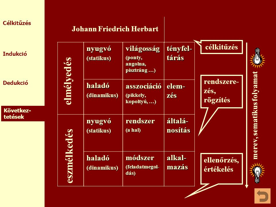 Johann Friedrich Herbart merev, sematikus folyamat