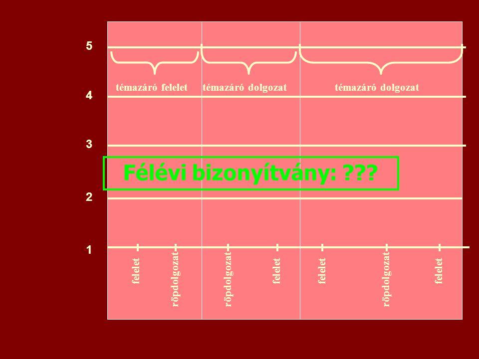 Félévi bizonyítvány: 5 4 3 2 1 témazáró felelet témazáró dolgozat