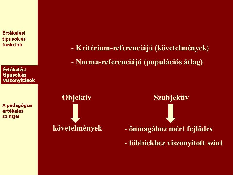 Kritérium-referenciájú (követelmények)