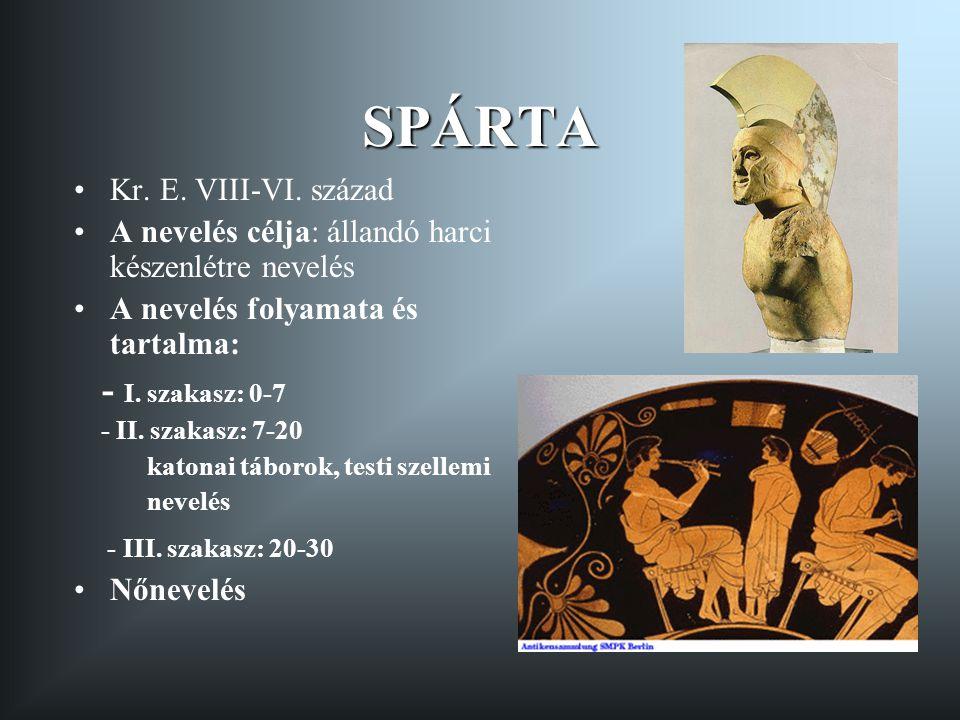 SPÁRTA - I. szakasz: 0-7 Kr. E. VIII-VI. század
