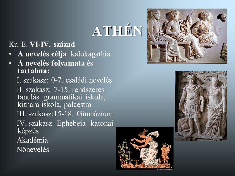 ATHÉN Kr. E. VI-IV. század A nevelés célja: kalokagathia