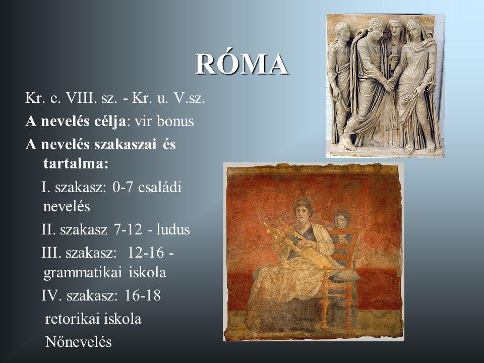 RÓMA Kr. e. VIII. sz. - Kr. u. V.sz. A nevelés célja: vir bonus