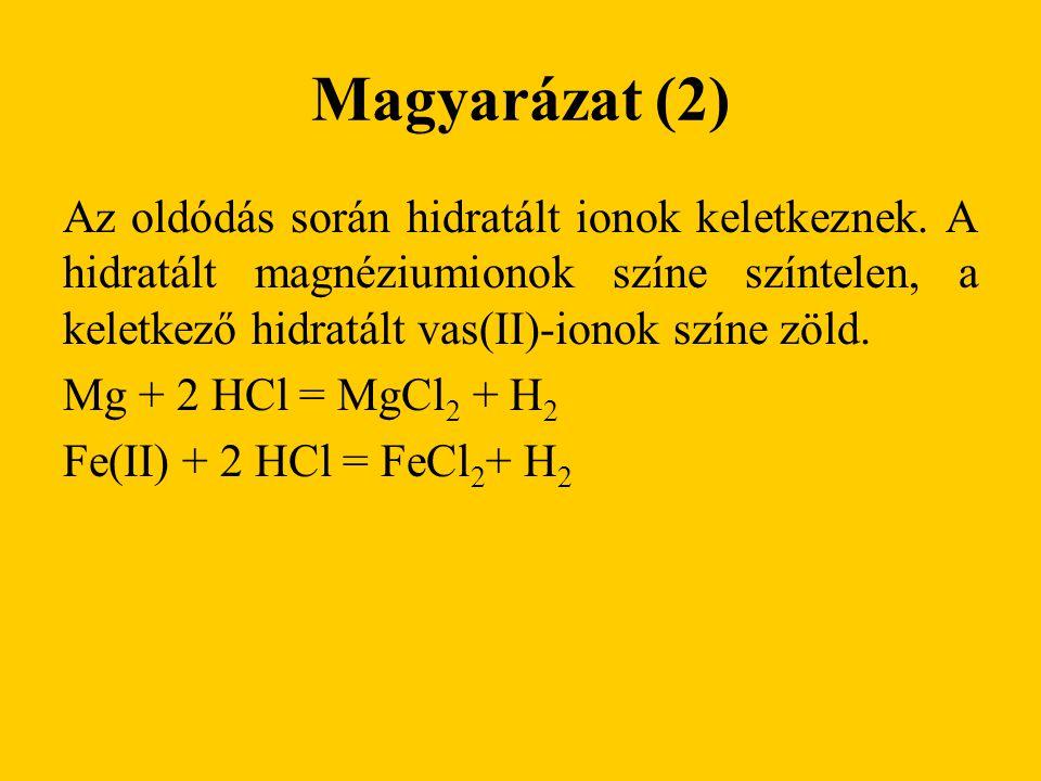 Magyarázat (2)