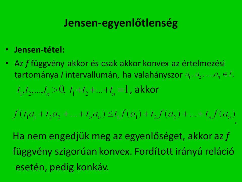 Jensen-egyenlőtlenség