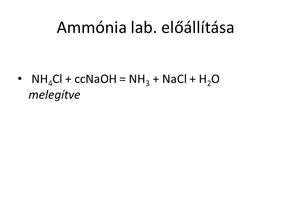 Ammónia lab. előállítása
