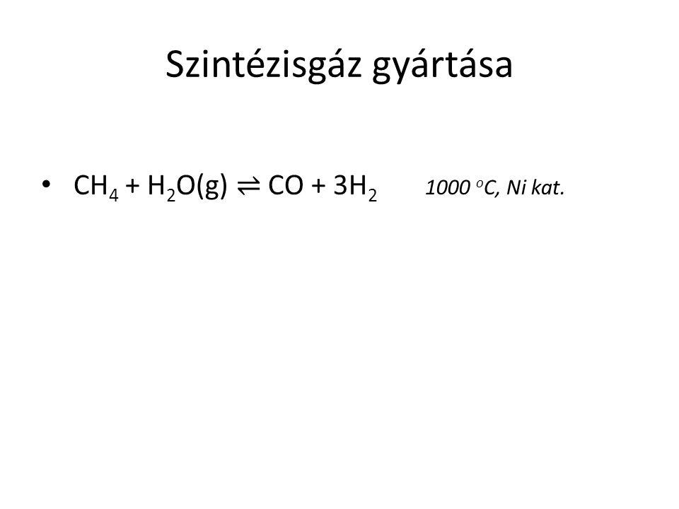 Szintézisgáz gyártása