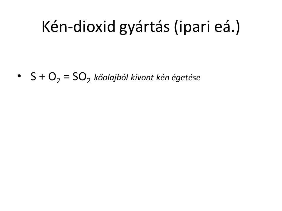 Kén-dioxid gyártás (ipari eá.)