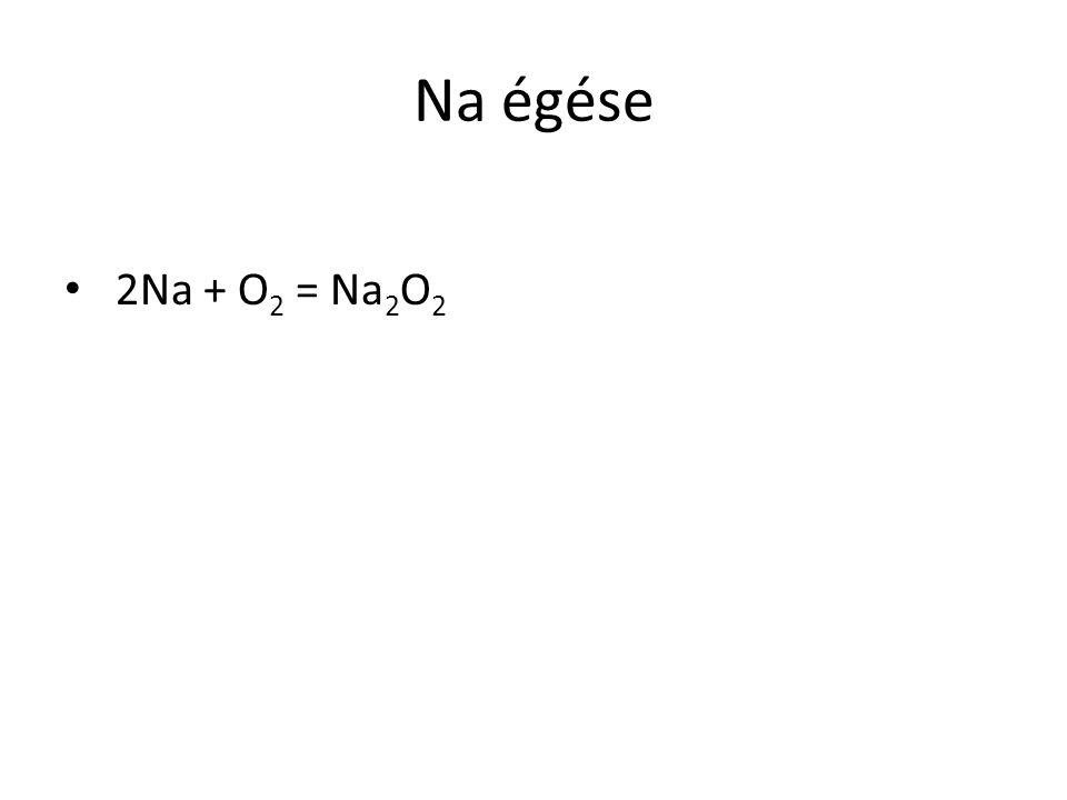 Na égése 2Na + O2 = Na2O2