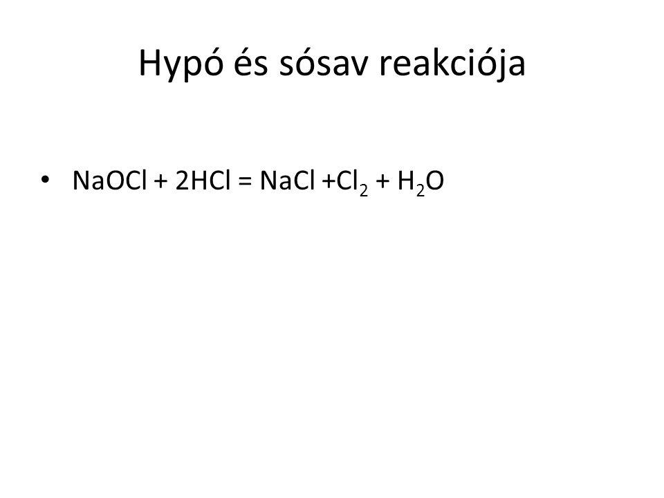 Hypó és sósav reakciója