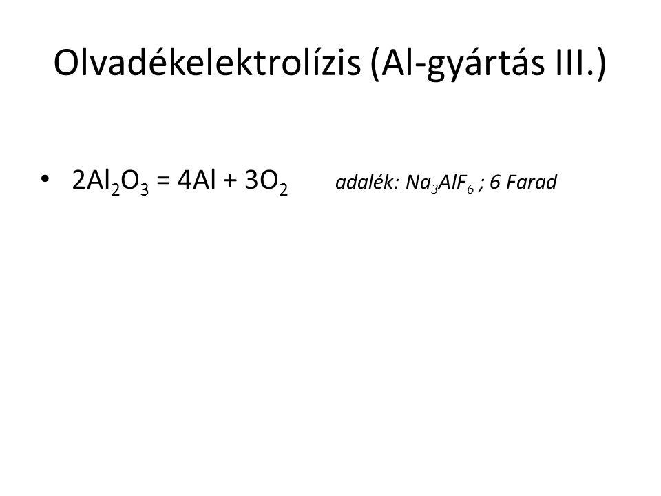 Olvadékelektrolízis (Al-gyártás III.)