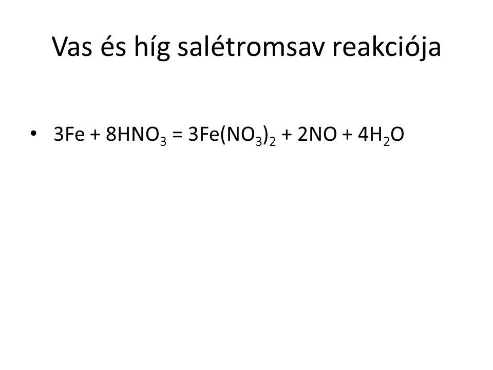 Vas és híg salétromsav reakciója