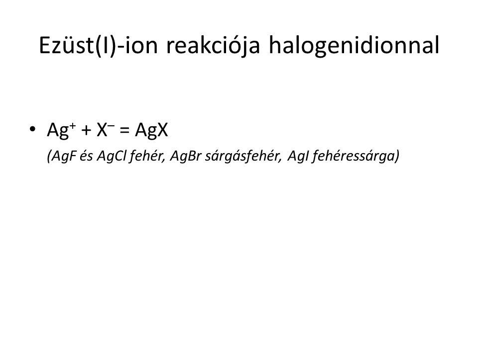 Ezüst(I)-ion reakciója halogenidionnal