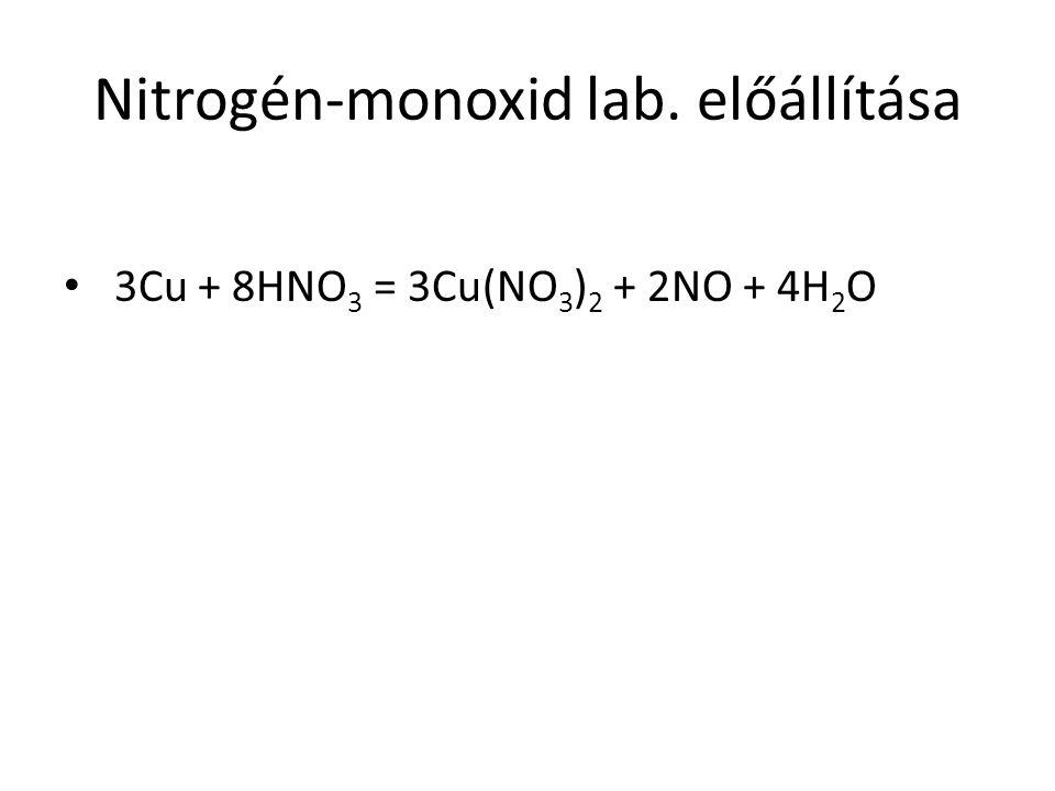 Nitrogén-monoxid lab. előállítása