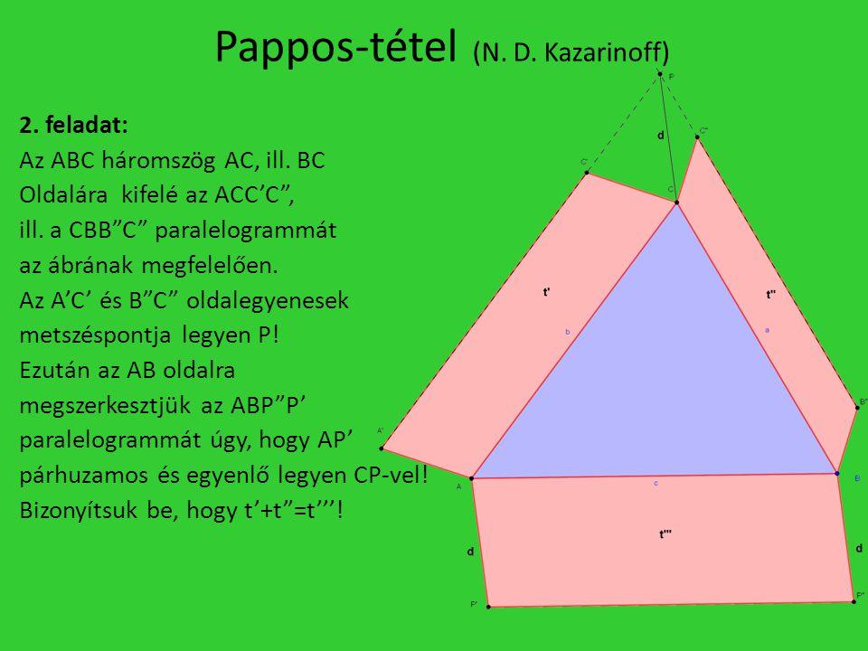 Pappos-tétel (N. D. Kazarinoff)