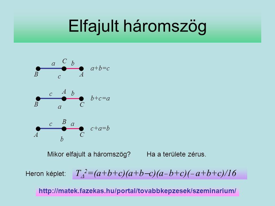 Elfajult háromszög T2=(a+b+c)(a+bc)(a b+c)( a+b+c)/16 a b c a+b=c