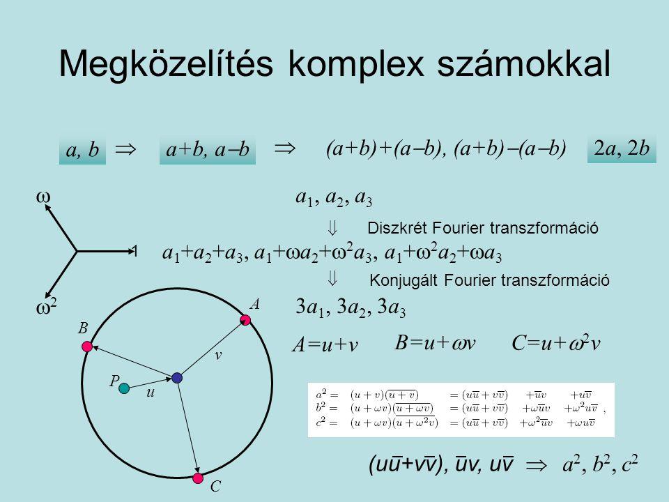 Megközelítés komplex számokkal