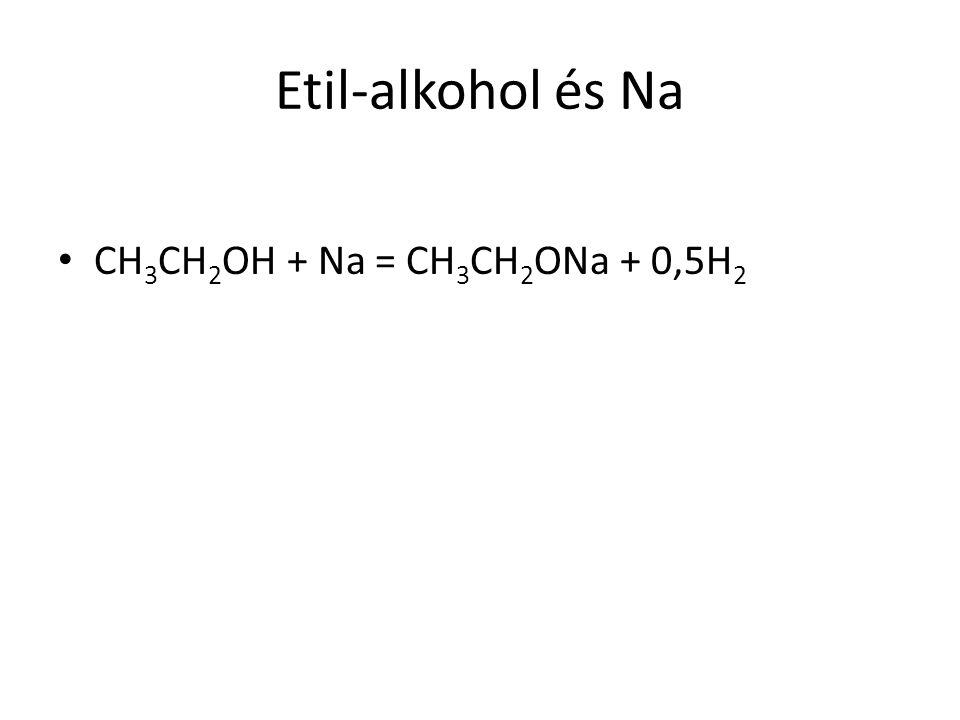 Etil-alkohol és Na CH3CH2OH + Na = CH3CH2ONa + 0,5H2