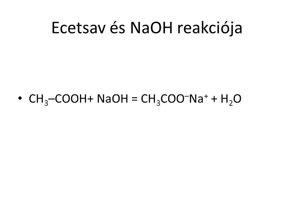 Ecetsav és NaOH reakciója