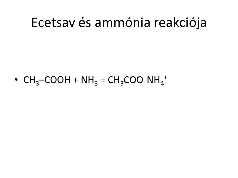 Ecetsav és ammónia reakciója