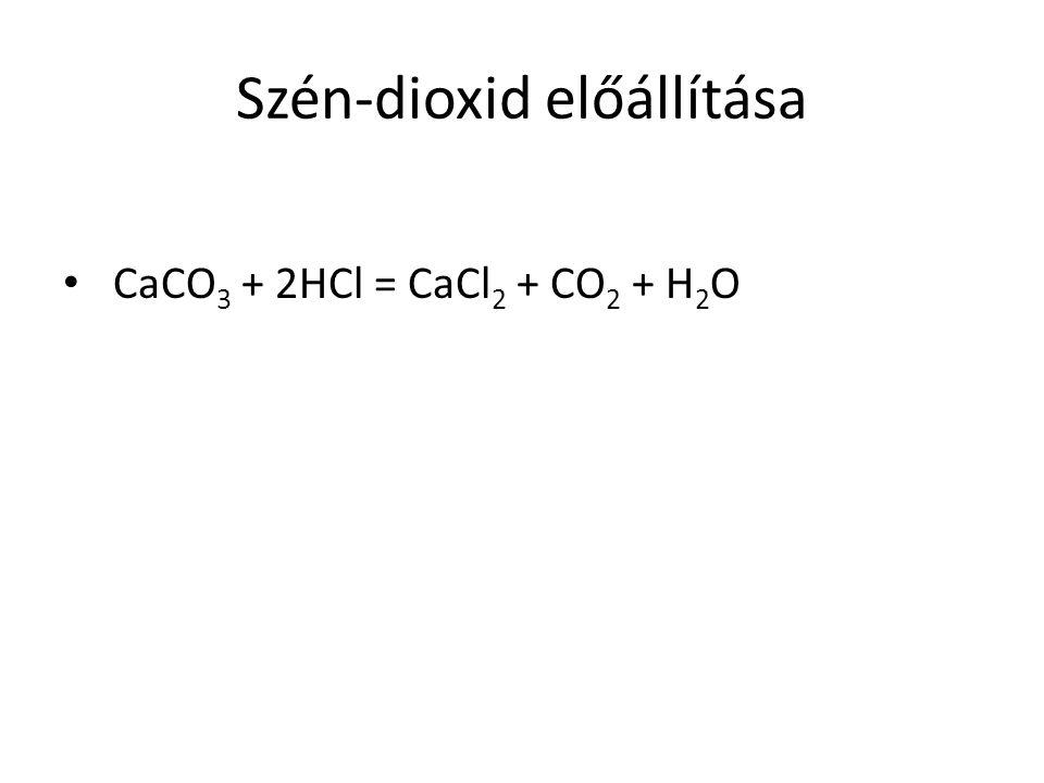 Szén-dioxid előállítása